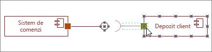 Necesară interfață formă lipită la componentă formă