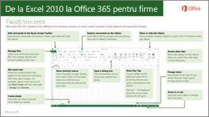 Miniatură pentru ghidul de trecere de la Excel 2010 la Office 365