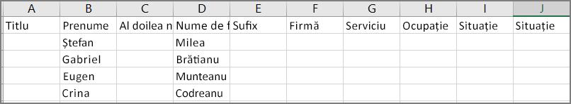 Un exemplu de fișier .csv după exportul persoanelor de contact din Outlook