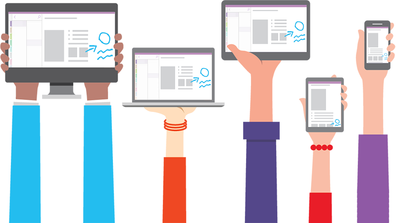 Ilustrație cu OneNote pe care rulează pe mai multe dispozitive