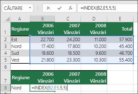 Exemplu de formulă INDEX cu o referință de zonă nevalidă.  Formula este =INDEX(B2:E5,5,5), dar zona are doar 4 rânduri pe 4 coloane.