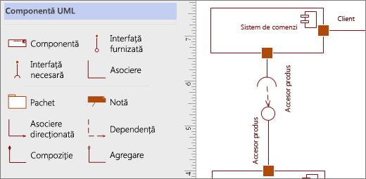 Componentă UML tipar și exemplu forme pe pagina