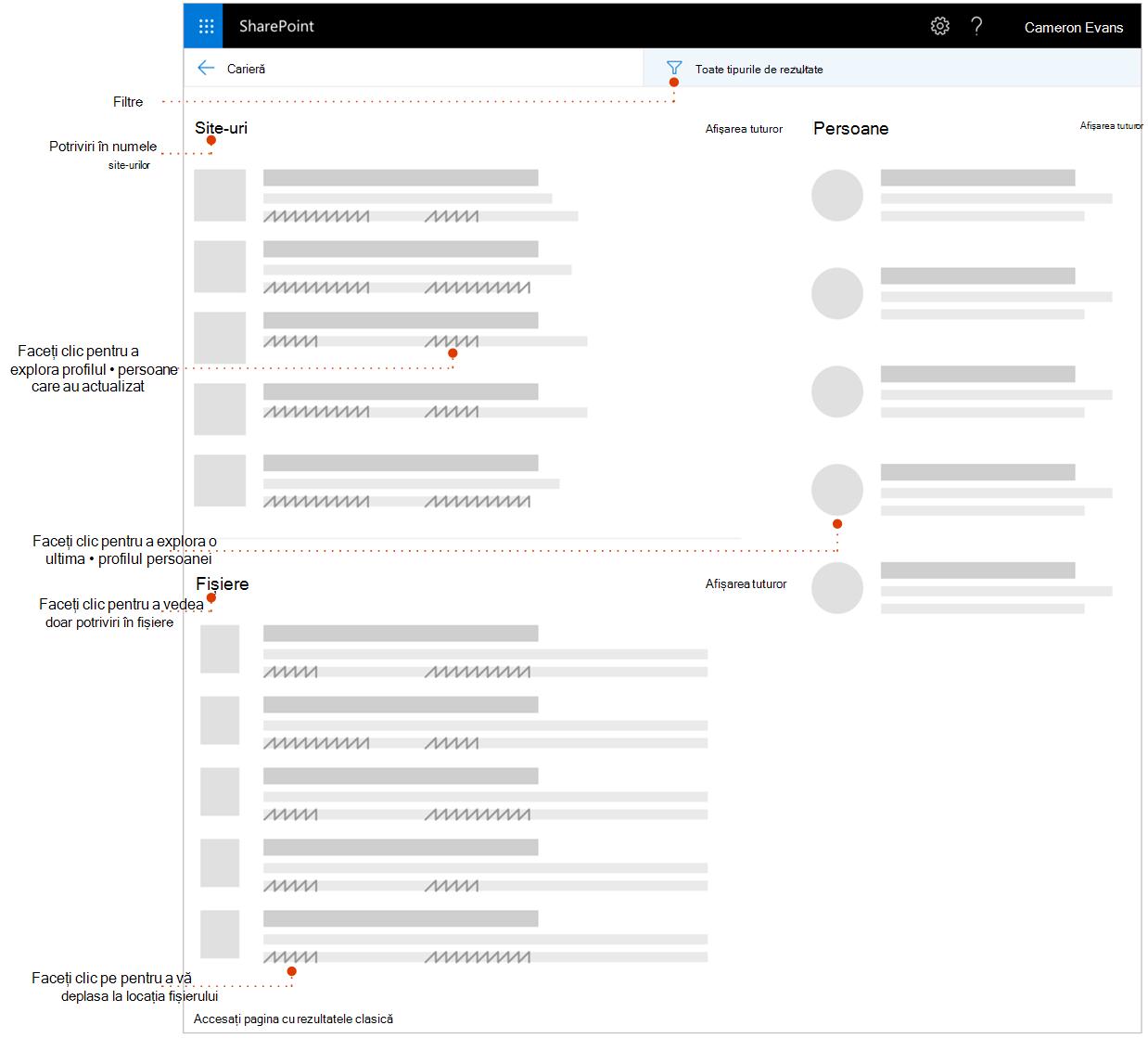 Captură de ecran a căutare pagina cu indicatoare către elemente pentru a explora de rezultate.