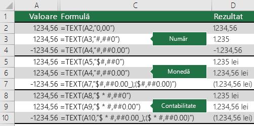 Exemple de funcție TEXT cu formate de număr, monedă și contabil