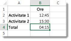 Timp adunat care depășește 24 de ore afișează un rezultat neașteptat de 4:15