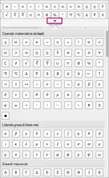 Lista de simboluri disponibile ecuație toate