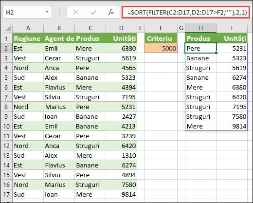 Utilizați SORT și FILTER împreună pentru a sorta o zonă în ordine ascendentă și a o limita la valori peste 5.000.