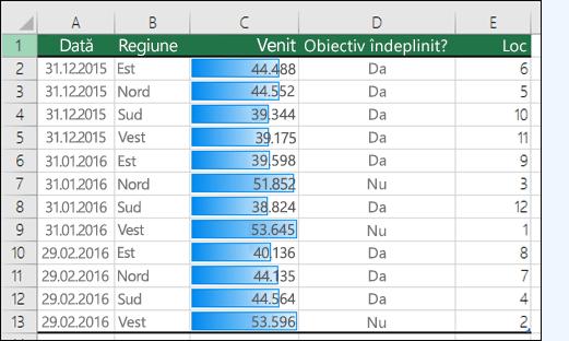 Formatare condiționată Bare de date aplicată la o zonă