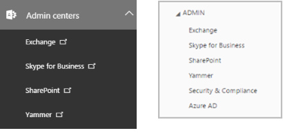 Centre de administrare Office 365