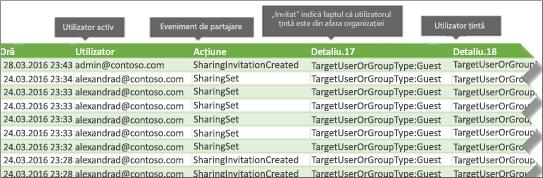 Partajare evenimente în Office 365 jurnal de audit