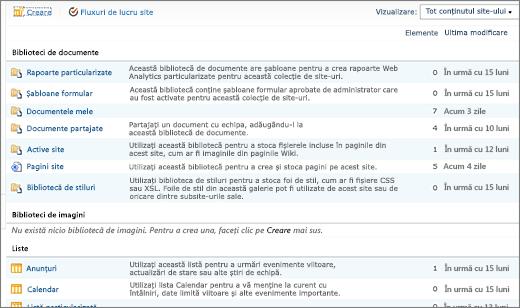 Pagina de conținut de site-ul SharePoint 2010 toate