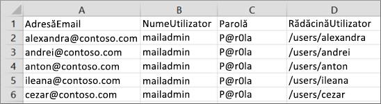 Un exemplu de fișier de migrare pentru Courier IMAP