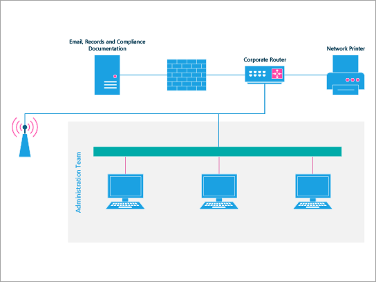 Un șablon de rețea de bază pentru un plan de rețea Office.