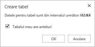 """Captură de ecran care arată caseta de dialog Creare tabel cu caseta de selectare bifată pentru opțiunea numită """"Tabelul meu are anteturi""""."""