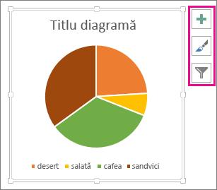 Diagramă radială cu butoanele Elemente diagramă, Stiluri de diagramă și Filtre de diagramă