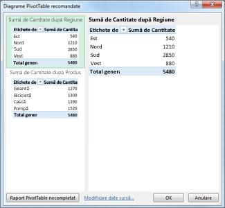 În PivotTable recomandate, alegeți aspect PivotTable în Excel