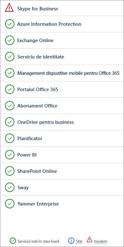 Pagina de stare servicii care afișează servicii care au incidente și recomandări.