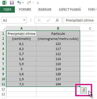 Date selectate cu butonul lentilă de analiză rapidă vizibile