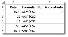 Numerele din coloana A, formula din coloana B cu semne $ și numărul 3 din coloana C