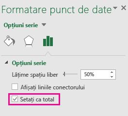Panoul de activități Formatare punct de date cu opțiunea Setați ca total bifată în Office 2016 pentru Windows