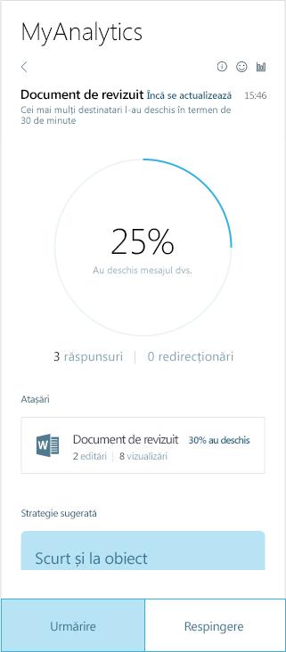 Captură de ecran a MyAnalytics rezultate
