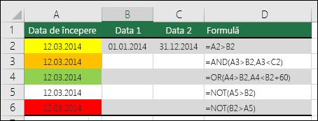 Exemple de utilizare a funcțiilor AND, OR și NOT ca teste de formatare condiționată