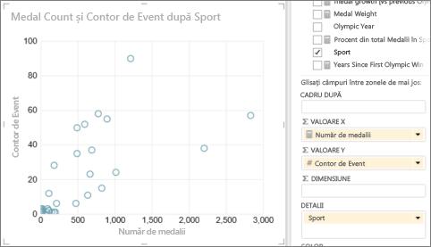 Conversia tabelului Power View într-o diagramă prin puncte