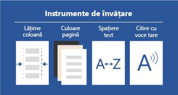 Patru instrumente de învățare disponibile, care fac documentele mai lizibile