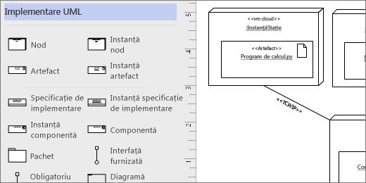 UML implementare tipar, exemplu forme pe pagina