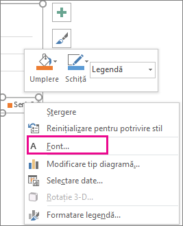 Font command on the shortcut menu used to change the chart legend font