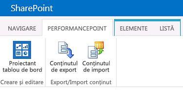Panglica pentru pagina Conținut PerformancePoint dintr-un site Centru BI