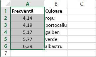 Exemplu de vector