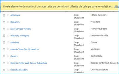 Captură de ecran cu o pagină Permisiuni site din SharePoint Online. Bara de mesaje din partea de sus este evidențiată, pentru a indica faptul că unele dintre grupuri nu moștenesc permisiuni de la site-ul părinte