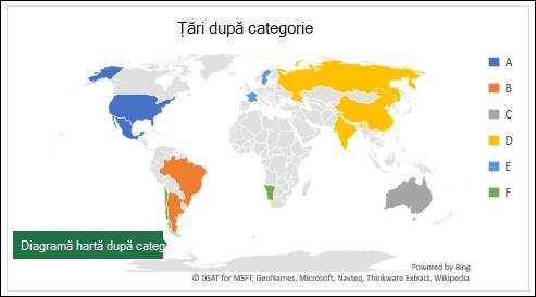 Diagramă hartă Excel afișând categorii cu țări după categorie