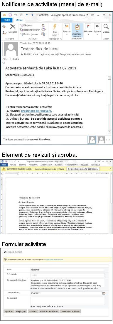 Mesaj de notificare de activitate, element de examinat și formular de activități