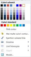 Opțiuni de formatare a conturului formelor WordArt în Publisher 2010