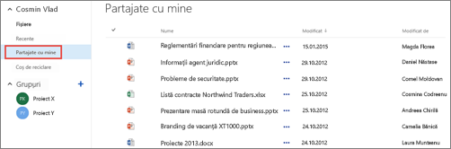 Documentele partajate cu dvs. de alte persoane, listate în vizualizarea Partajat cu mine din OneDrive pentru business.