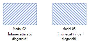 Modele de forme neacceptate în Visio pentru web.