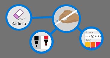 patru cercuri: unul cu o radieră, unul cu o mână ținând un stilou, unul cu o paletă de culori și unul cu două stilouri