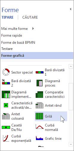 Tiparul Forme grafică