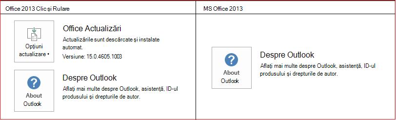 Clic și Pornire vs MSI