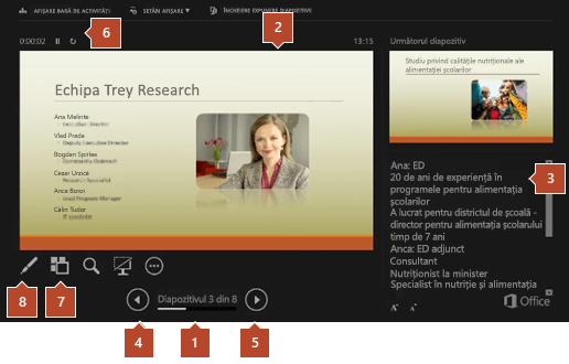 Vizualizarea prezentator în PowerPoint