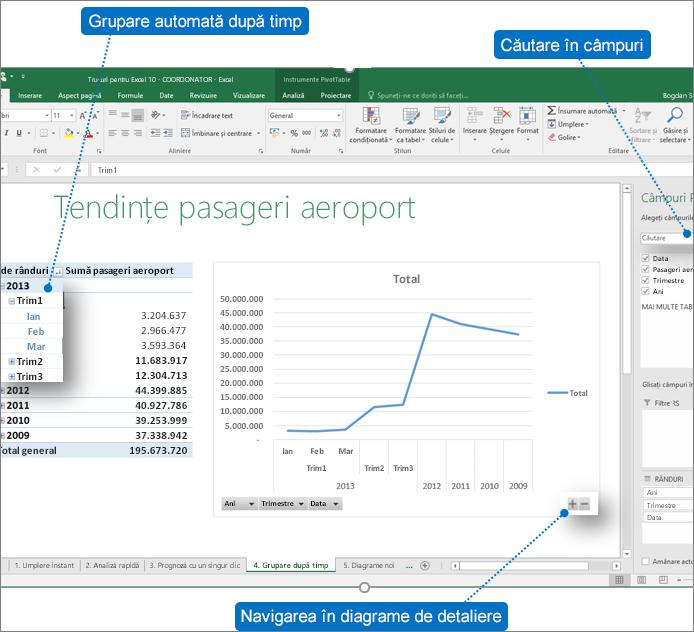PivotTable cu explicații care afișează noile caracteristici din Excel 2016
