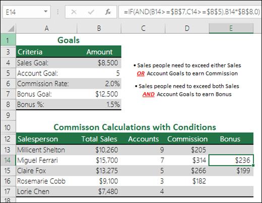 Exemple de calculare a bonusului de vânzări cu ajutorul funcțiilor IF și AND.  Formula din celula E14 este =IF(AND(B14>=$B$7,C14>=$B$5),B14*$B$8,0)