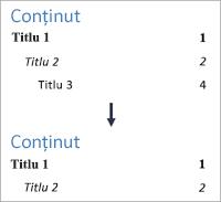 Afișează schimbarea numărului de niveluri, astfel încât nivelul 3 să nu mai apară