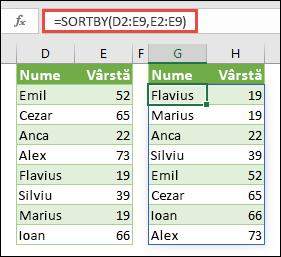 Utilizați SORTBY pentru a sorta o zonă. În acest caz, am utilizat =SORTBY(D2:E9,E2:E9) pentru a sorta o listă cu nume de persoane după vârsta lor, în ordine crescătoare.