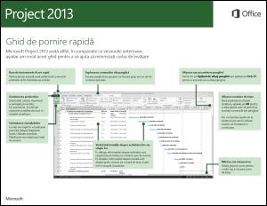 Ghid de pornire rapidă Project 2013