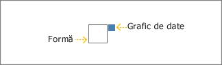 Caseta gri este forma, caseta albastră este graficul de date