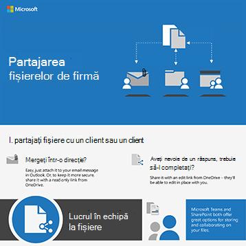 O imagine cu documente, cu săgeți la un mesaj de e-mail trimis către o singură persoană, un folder partajat cu o persoană și un site de echipă cu mai multe persoane