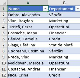 Employee list by department to be sorted